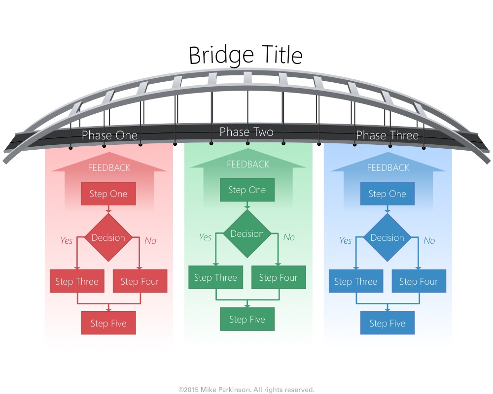 Bridge Graphic 3