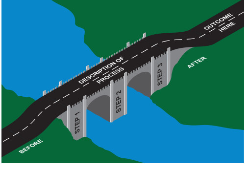 Bridge Graphic 2