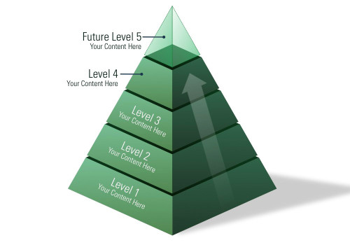 Pyramid Graphic