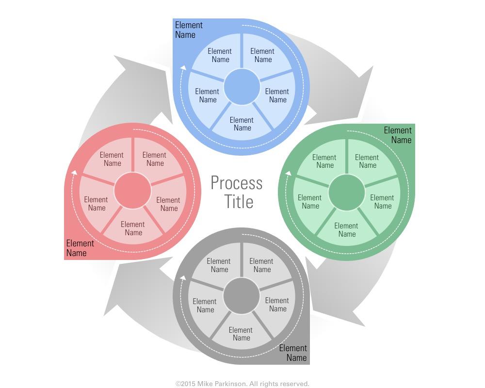 Loop Graphic 4