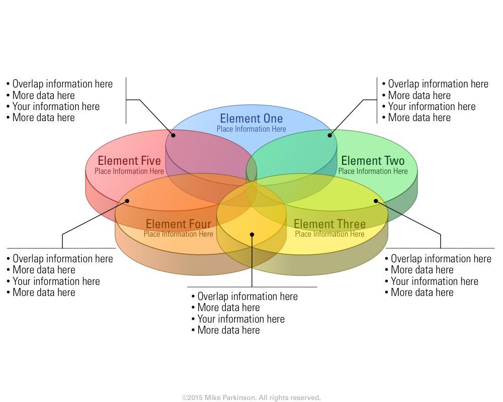 Venn Diagram 3