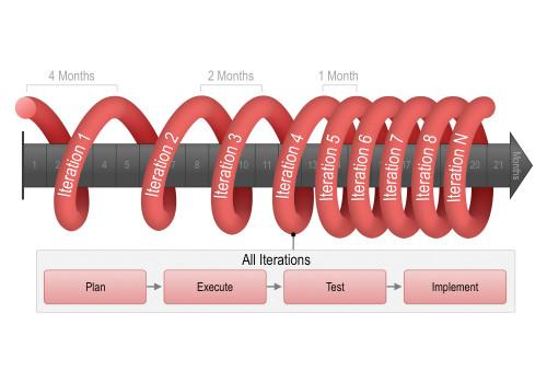Spiral Graphic 5
