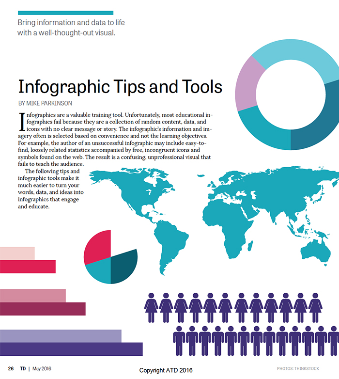 Infographic Tips And Tools—TD Magazine